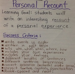 personal recount essay structure